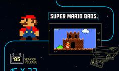 The History Of Video Games, By The Numbers