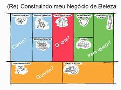LOGUS WEBMARKETING - CONSULTORIA DE NEGÓCIOS: NEGÓCIO DE BELEZA