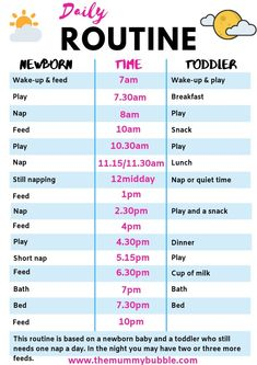The best routine for a newborn baby and toddler - The Mummy Bubble A perfect baby and toddler schedule. Use this sample schedule to create your own routine for your newborn and toddler that works for Toddler Routine, Toddler Schedule, Baby Sleep Schedule, Baby Schedule, Infant Feeding Schedule, Baby Routines, Schedule For Toddlers, Sleeping Schedule For Baby, Newborn Schedule Sleep