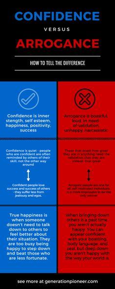 Confidence versus Arrogance - Generation Pioneer