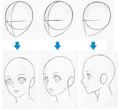 Diferentes perspectivas de  rostros anime