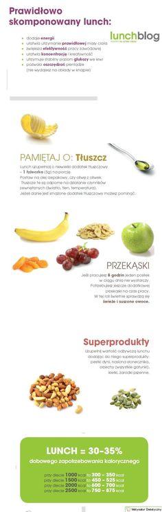 Jak prawidłowo skomponować dietetyczny, zdrowy posiłek ? Salad Box, Eat Me Drink Me, Healthy Tips, Lunches, Love Food, Fitness Inspiration, Detox, Exercises, Healthy Lifestyle