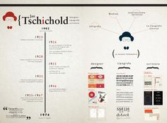 Jan Tschichold by Giovanna McAlindin, via Behance