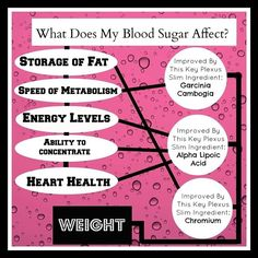 Our Pink Drink helps to level blood sugars and maintain that health level!   www.laceyspinkdrink.com. Independent Ambassador 122603