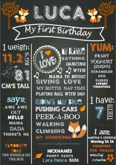 Magic Milestone - Birthday Chalkboard D19