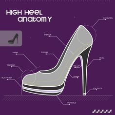 High Heel Anatomy - Parts of a shoe that everyone should know! Shoe Lacing Techniques, Pageant Shoes, Shoe Crafts, Fashion Vocabulary, Online Shopping Shoes, All About Shoes, How To Make Shoes, Fashion Essentials, Zapatos