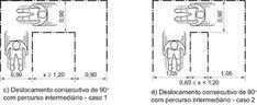 Blog do Cadeirante: Medidas para cadeirante - NBR 9050