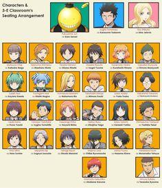 Ansatsu Kyoushitsu seating chart (excluding Ritsu and Itona)
