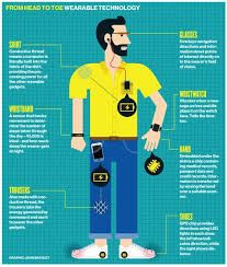 Wearables market worth $30bn, says IDTechEx