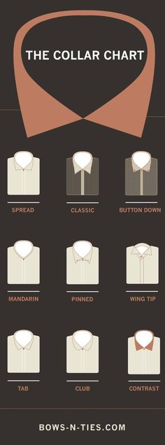 9 most common dress shirt collars, via @bowsnties. #Infographic: http://bit.ly/1nNMMhX