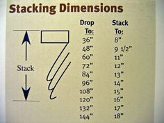 The stacking dimensions for a roman shade