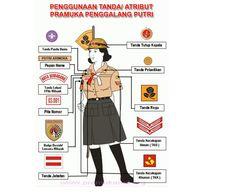 Penggunaan Tanda Umum / Atribut pada Seragam Pramuka Penggalang ...
