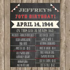 Vintage Inspired 70th Birthday Sign