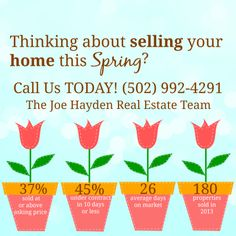 If you're thinking about selling your home this Spring the time to get started is now :)