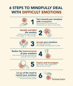 6 Steps to Mindfully Deal with Difficult Emotions. Difficult emotions don't have to take over our lives. Here are 6 steps that bring a mindfulness approach to dealing with difficult emotions. Emotional Awareness, Mental Health Awareness, Understanding Emotions, Teaching Emotions, Mental And Emotional Health, Mental Health Posters, Emotional Healing, Happiness, Behavioral Therapy