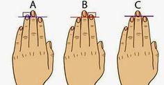 Fantástico! Surpreendente: tamanho dos dedos dizem muito sobre sua personalidade - # #comprimentodosdedos #personalidade