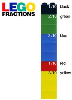 Lego Fractions might try a simpler versions with halves and quarters for my nursery (preK )