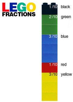 Lego Fractions #LegoDuploParty