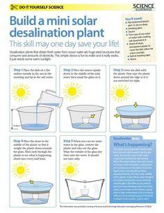 Mini solar desalination plant