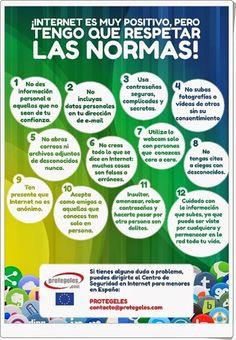 Tips for Kids Online. Spanish Teacher, Spanish Classroom, Teaching Spanish, Technology Lessons, Science And Technology, Ap Spanish, Internet Safety, Digital Storytelling, Digital Citizenship