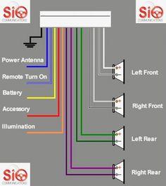 i.pinimg.com/236x/1b/4f/02/1b4f0235b250118e406fe46... Nissan X Trail T Stereo Wiring Diagram on