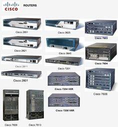 Routers Cisco