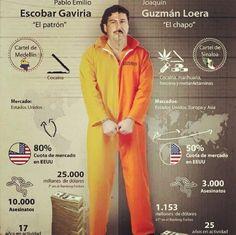 Escobar vs chapo