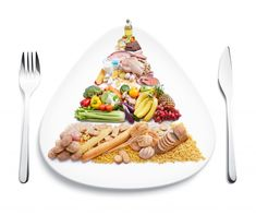 """The food """"pyramid"""" is now a plate…"""