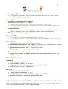 Types of Apraxia Occupational Therapy Schools, Physical Therapy, Nbcot Exam Prep, Therapy Tools, Therapy Ideas, Acute Care, Pediatric Ot, Apraxia, Exam Study
