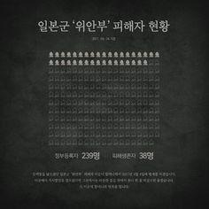 스퀘어인포그래픽 일본군 '위안부' 피해생존자 현황 인포그래픽  2017년 4월 4일에 최고령 피해자이신 이순덕 할머니께서 별세 하셨습니다. 이곳에서 가시밭길을 걸으셨다면 그곳에서는 꽃길만 걸으시길 빕니다. 삼가 고인의 명복을 빕니다.  designed by Han Geul Lee  #인포그래픽 #스튜디오한글 #일러스트 #infographic #인포그래픽작업 #infographicwork #인포스타그램 #스퀘어인포그래픽 #개인작업 #그래픽디자인 #시각디자인 #visual_design #studio_hangeul #graphicdesign #graphicwork #포트폴리오 #역사인포그래픽 #일본군위안부 #별세 #기억하겠습니다 #삼가고인의명복을빕니다 #comfort_women #죄송합니다 #대한민국역사