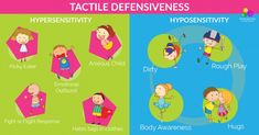 Tactile Defensiveness: Why My Child Hates Hugs, Tags and is in Constant Fight or Flight Mode | ilslearningcorner.com