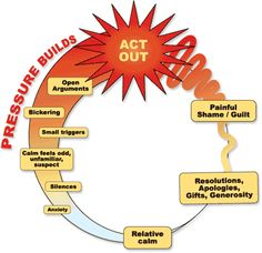 anger management a cognitive behavioral therapy manual