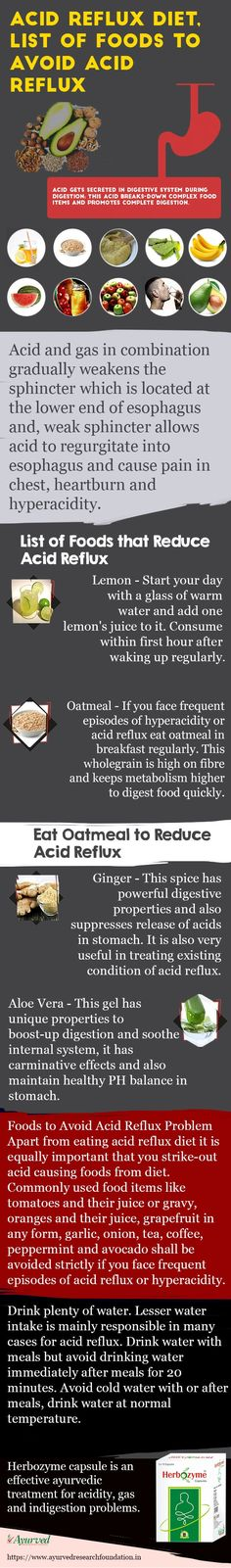 This Acid Reflux Diet Infographic Suggest List Of Best Foods That on Health & Diet Guide 7881 Foods For Heartburn, Gout Diet, Home Remedies For Heartburn, Hypothyroidism Diet, Best Smoothie, Smoothies, Acid Reflux In Children, Reflux Symptoms, Heartburn Symptoms