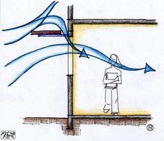 Air Ventilation, Village Houses, Clothes Hanger, Arch, Kitchens, Arquitetura, Sustainability, Houses, Buildings
