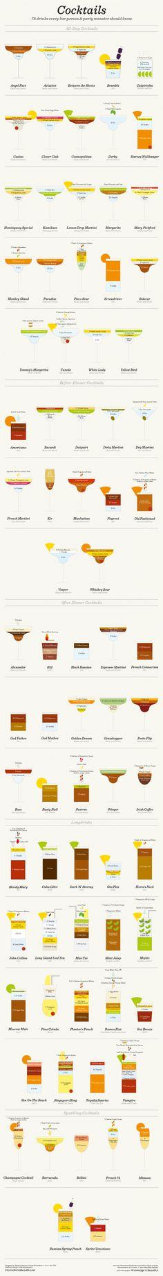 78 cocktailrecepten in één fraaie visuele poster