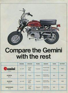 6c75859973e 94 Best Gemini SST 80 images