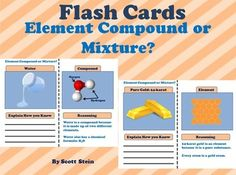 These cards fold in half so that students can write their responses on the front, and the back has the reason why explained using a picture.  These can also be used just by holding them up to an entire class as well.   These flash cards are also formatted for a PowerPoint Presentation if you wish to use it for an entire class (see Preview).