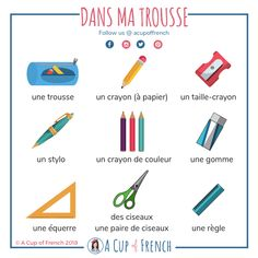 In my pencil case - French words Basic French Words, French Phrases, How To Speak French, Learn French, Learn English, English English, Gcse French, Study French, French Language Lessons