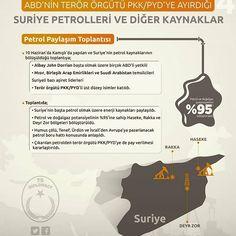 #ABD #suriye #syria #petrolleri #petrol #diğer #kaynaklar #pkk #pyd #terör #örgütü #doğalgaz #paylaşım #10haziran #toplantı #güncel #gündem #haber #trdiplomacy #infografik #infographic #4