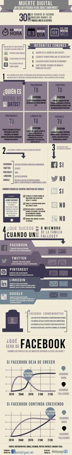 ¿Qué pasa en las Redes Sociales cuando mueres? #infografia