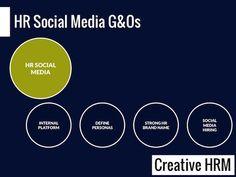 HR Social Media Goals and Objectives