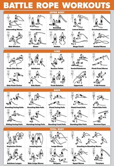 Read more about mens fitness fat burning Workout Routine For Men, Gym Workout Tips, Workout Challenge, At Home Workouts, Gym Workout Chart, Workout Men, Training Workouts, Battle Rope Workout, Ladder Workout