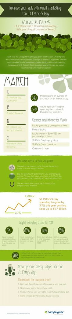 March email marketing tips. St Patricks Day