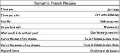Romantic French Phrases - Learn French