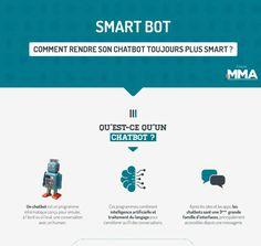 Après les Chatbots, place aux Smartbots ... | Comarketing-News