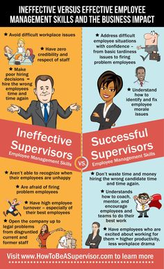 Ineffective vs effective employee management skills % the business impact- I find this funny because I can categorize my supervisors..