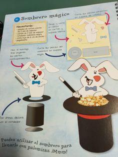 Conejo palomitas