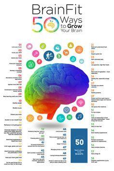 Tips for a Healthy Brain BrainFit 50 Ways to Grow Your Brain bby Dr. Daniel Amen & Tana Amen, RN