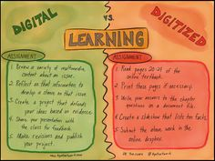 Digital vs Digitized Learning: Not an iLesson BUT makes an excellent point!