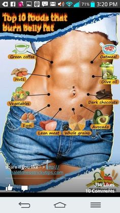 burn belli, fitness workouts, diet, weight loss, workout motivation, fat burning foods, eat healthy, belli fat, healthy foods